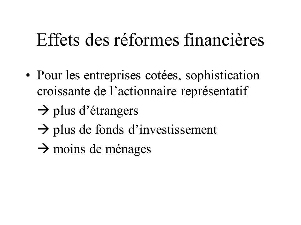 Effets des réformes financières