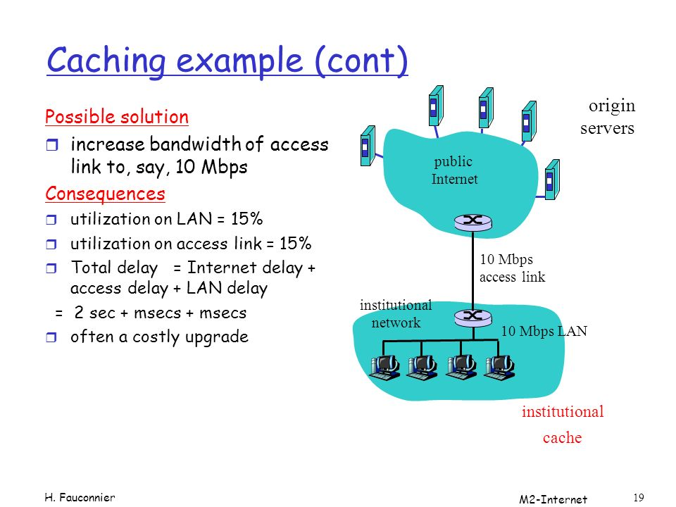 Caching example (cont)