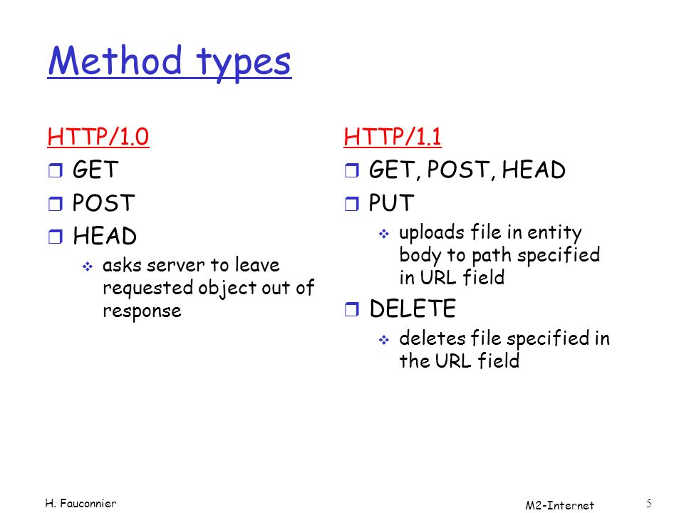 Method types HTTP/1.0 GET POST HEAD HTTP/1.1 GET, POST, HEAD PUT