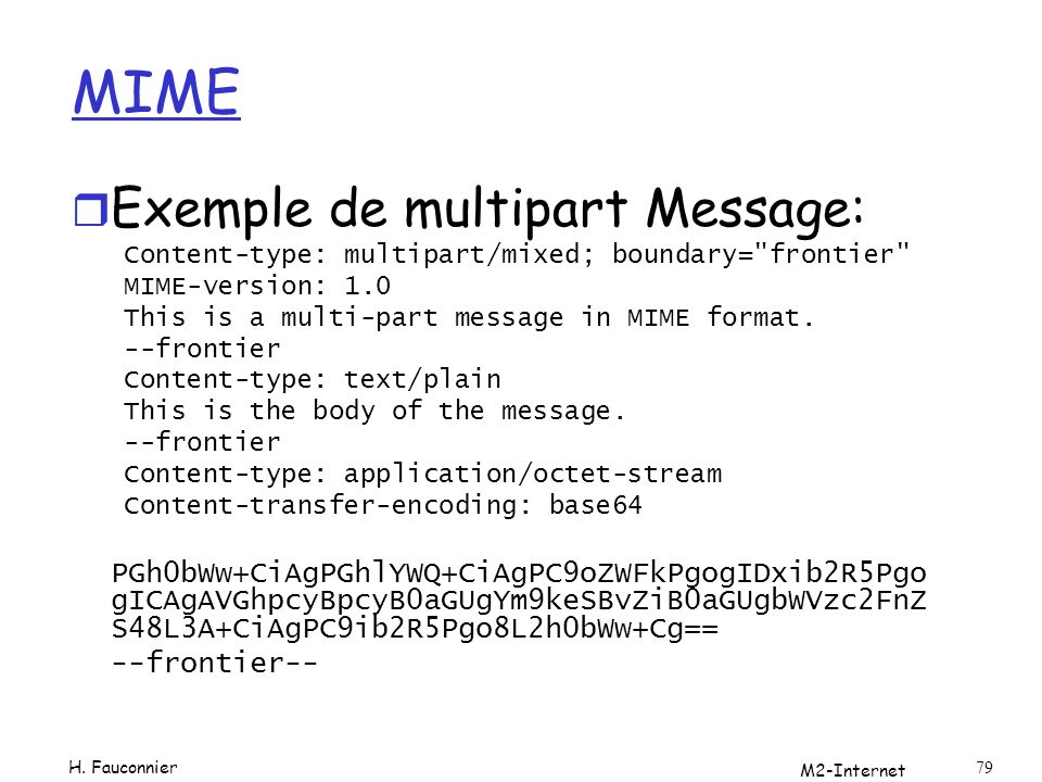 MIME Exemple de multipart Message: