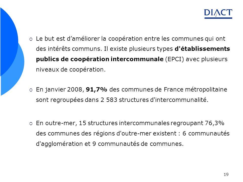 Le but est d'améliorer la coopération entre les communes qui ont des intérêts communs. Il existe plusieurs types d établissements publics de coopération intercommunale (EPCI) avec plusieurs niveaux de coopération.