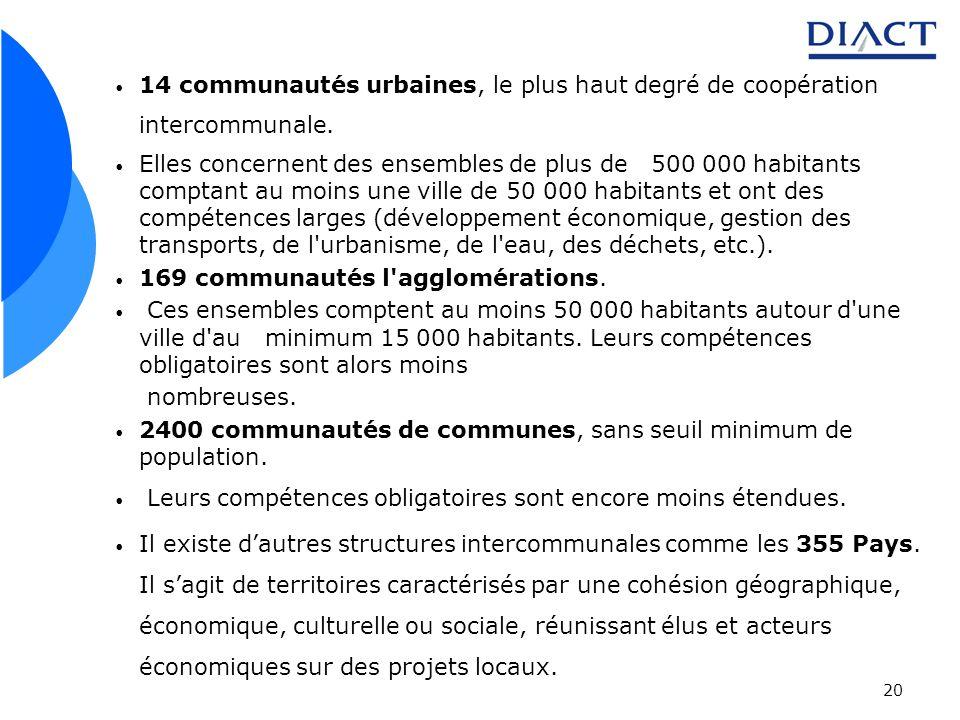 169 communautés l agglomérations.