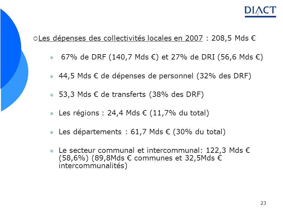 Les dépenses des collectivités locales en 2007 : 208,5 Mds €