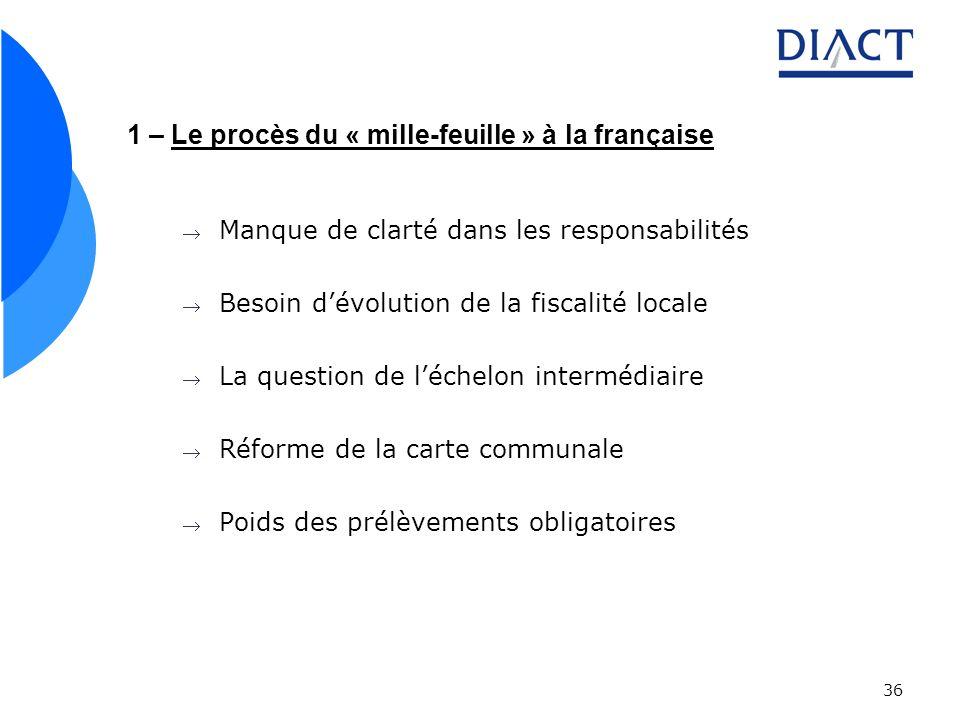 1 – Le procès du « mille-feuille » à la française
