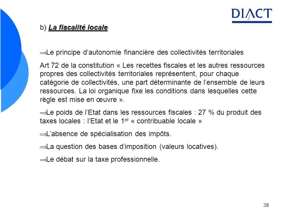 b) La fiscalité locale Le principe d'autonomie financière des collectivités territoriales.
