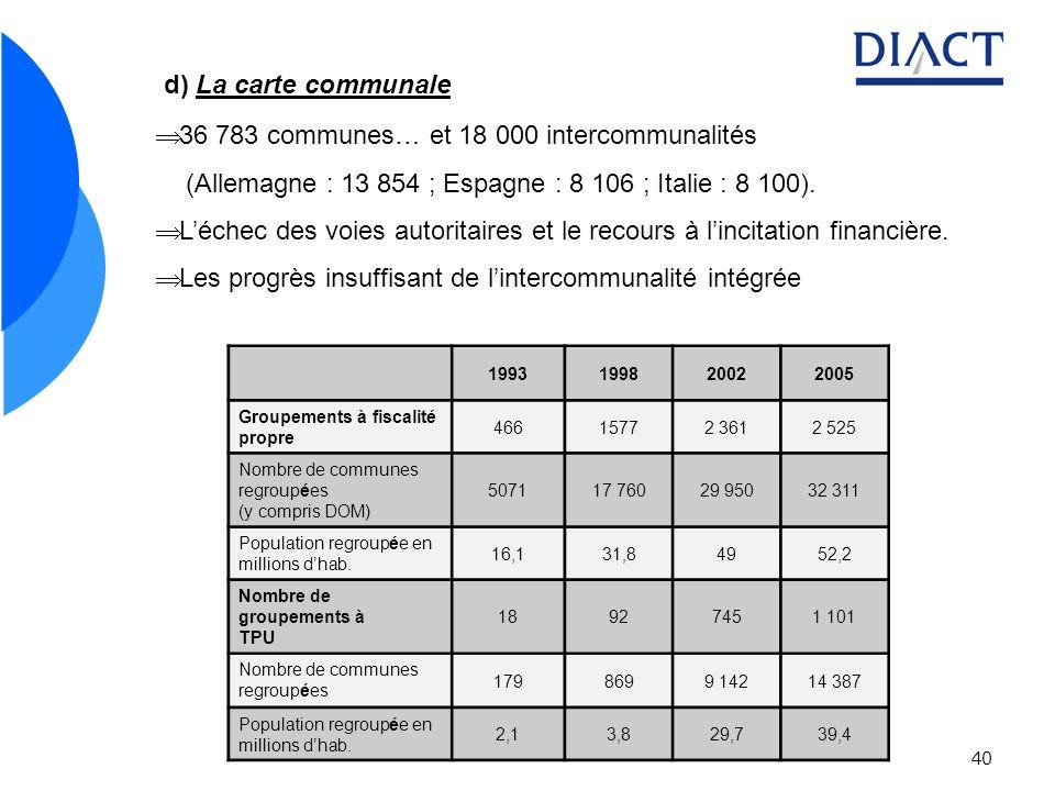 36 783 communes… et 18 000 intercommunalités
