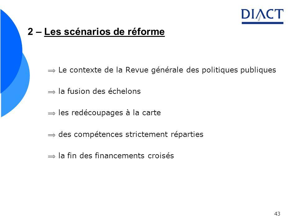 2 – Les scénarios de réforme