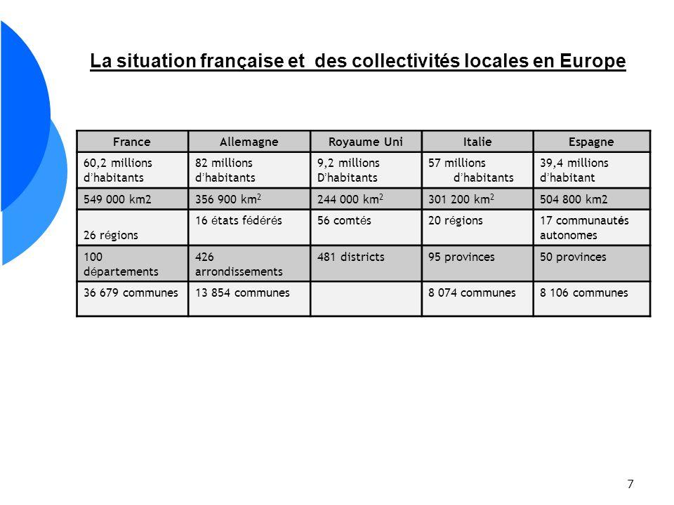 La situation française et des collectivités locales en Europe