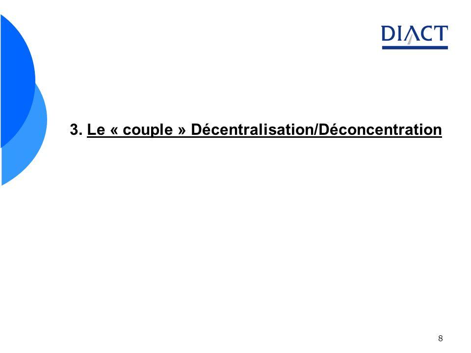 3. Le « couple » Décentralisation/Déconcentration