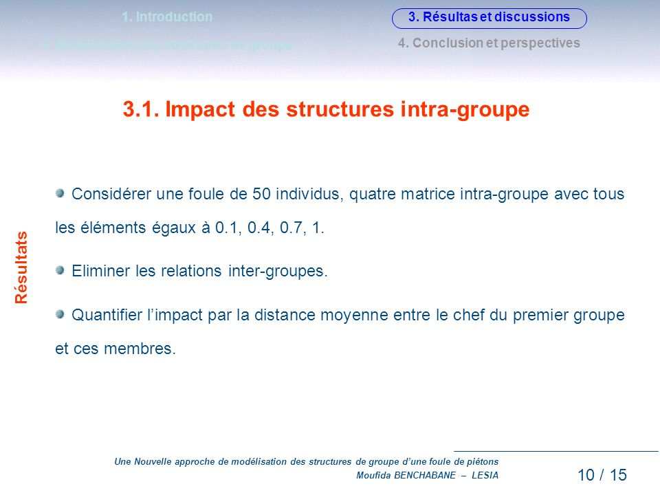 3.1. Impact des structures intra-groupe