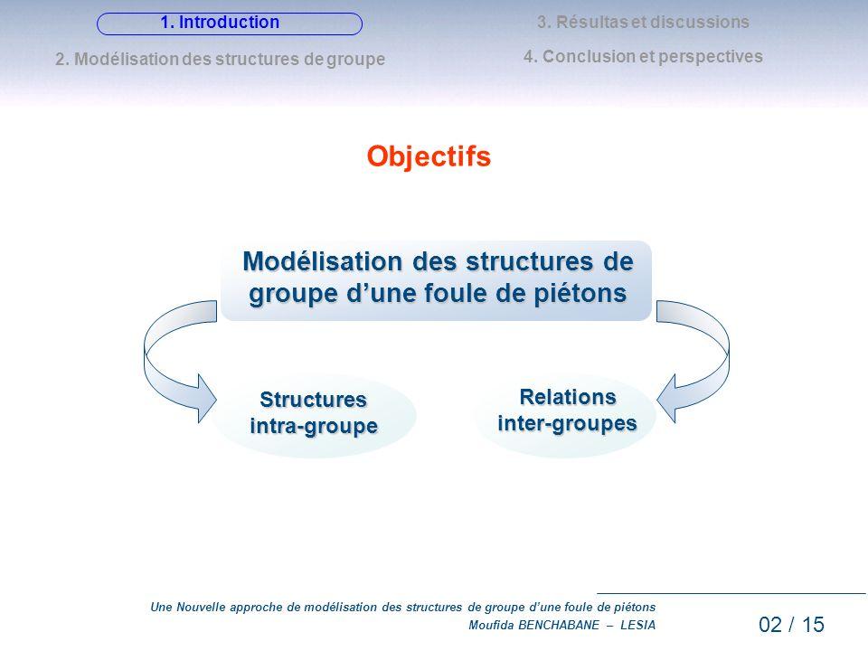 Objectifs Modélisation des structures de groupe d'une foule de piétons