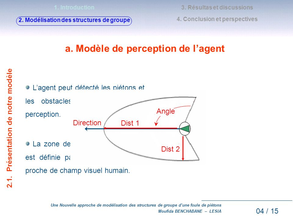 a. Modèle de perception de l'agent