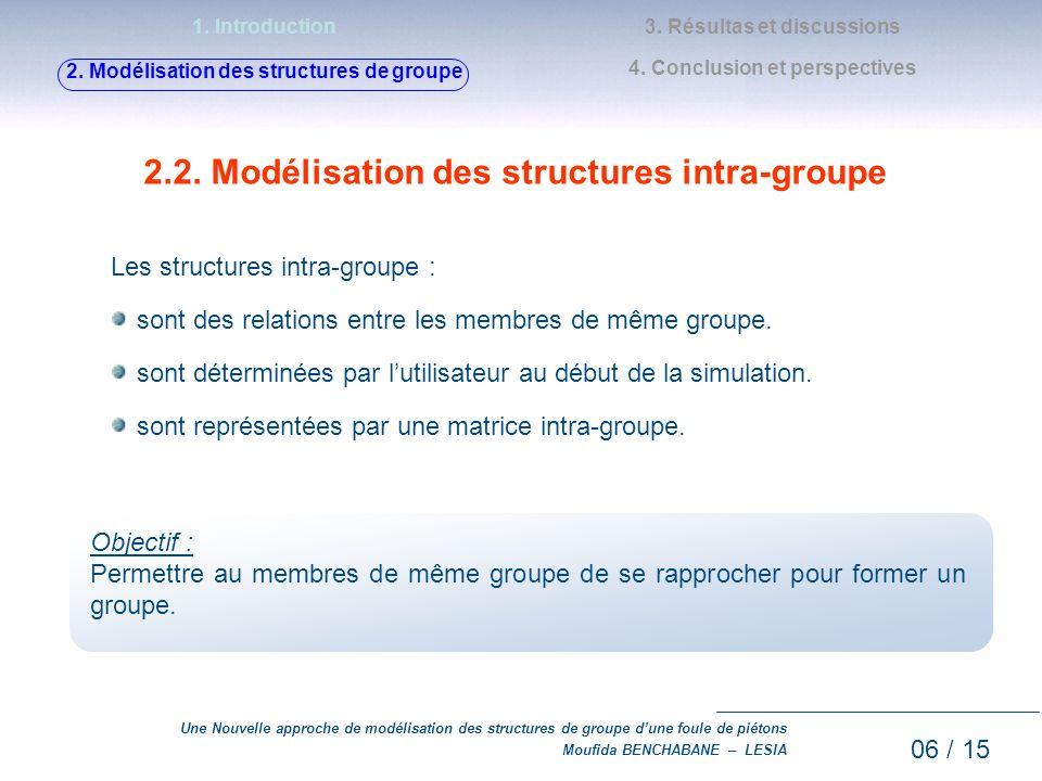 2.2. Modélisation des structures intra-groupe
