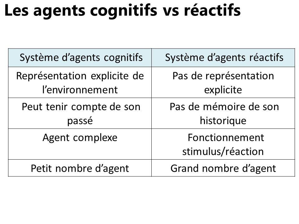 Les agents cognitifs vs réactifs