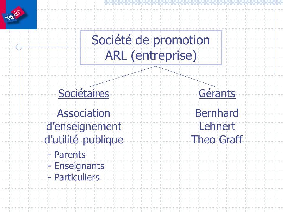 Société de promotion ARL (entreprise)