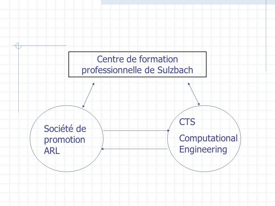 Centre de formation professionnelle de Sulzbach