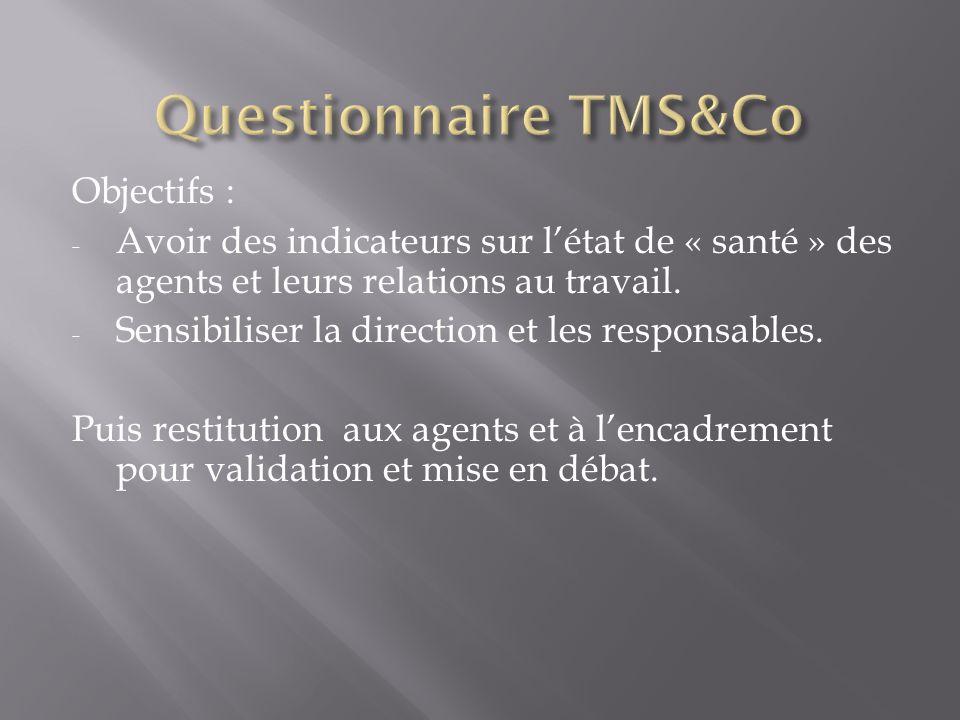 Questionnaire TMS&Co Objectifs :
