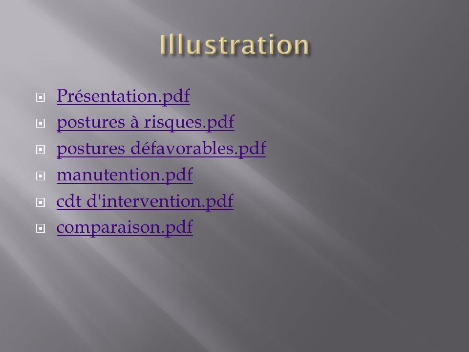 Illustration Présentation.pdf postures à risques.pdf
