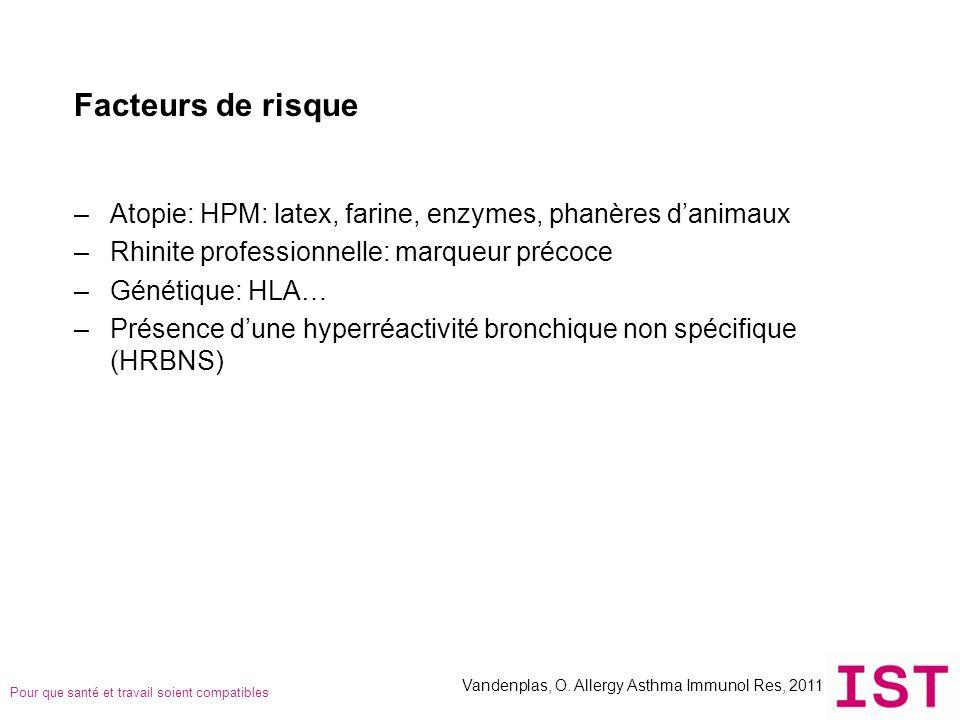 Facteurs de risque Atopie: HPM: latex, farine, enzymes, phanères d'animaux. Rhinite professionnelle: marqueur précoce.