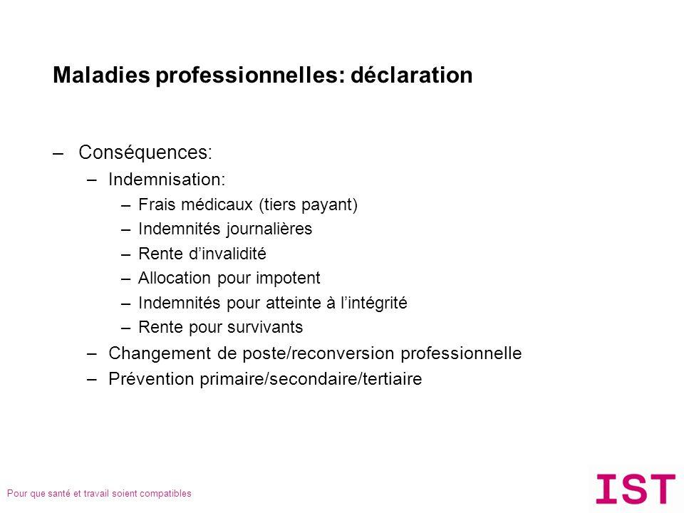 Maladies professionnelles: déclaration