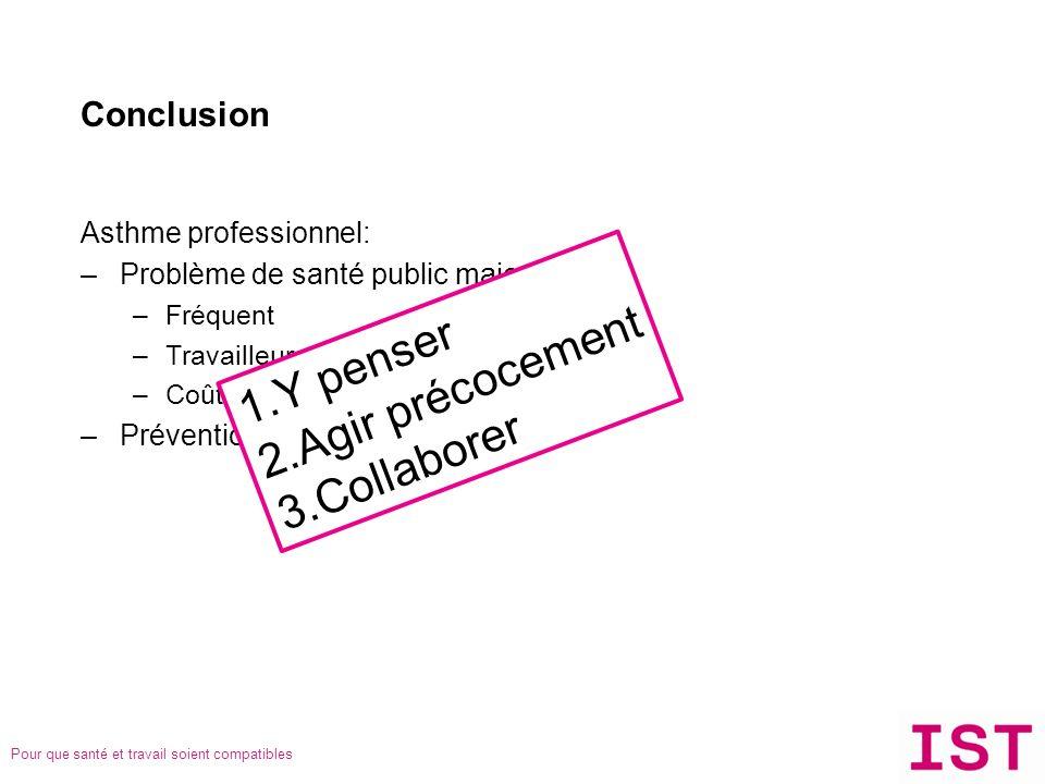 Agir précocement Y penser Collaborer Conclusion Asthme professionnel: