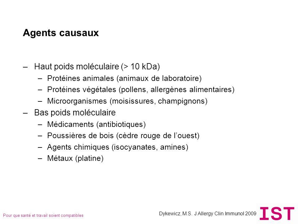 Agents causaux Haut poids moléculaire (> 10 kDa)