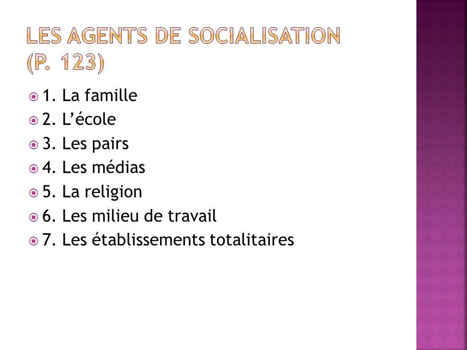 Les agents de socialisation (p. 123)