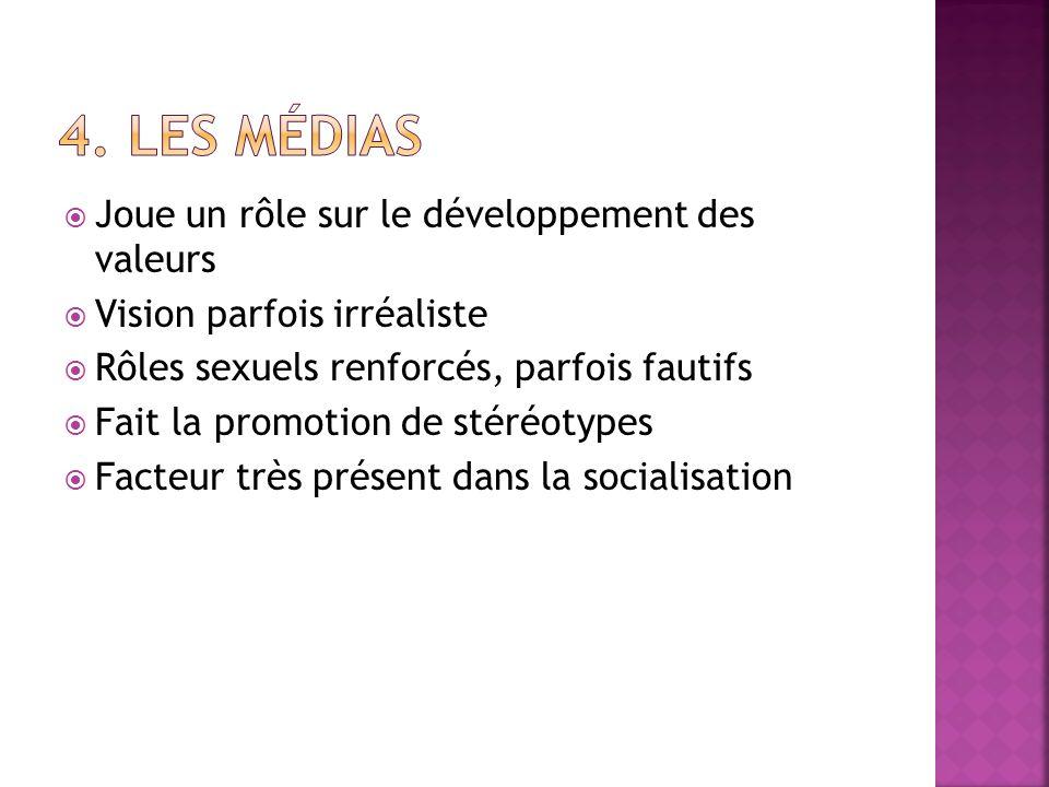 4. Les médias Joue un rôle sur le développement des valeurs