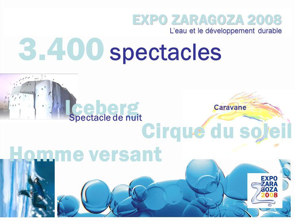 3.400 spectacles Iceberg Cirque du soleil Homme versant