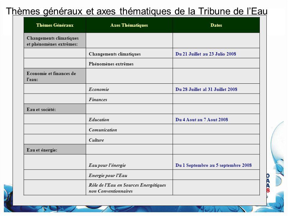 Thèmes généraux et axes thématiques de la Tribune de l'Eau