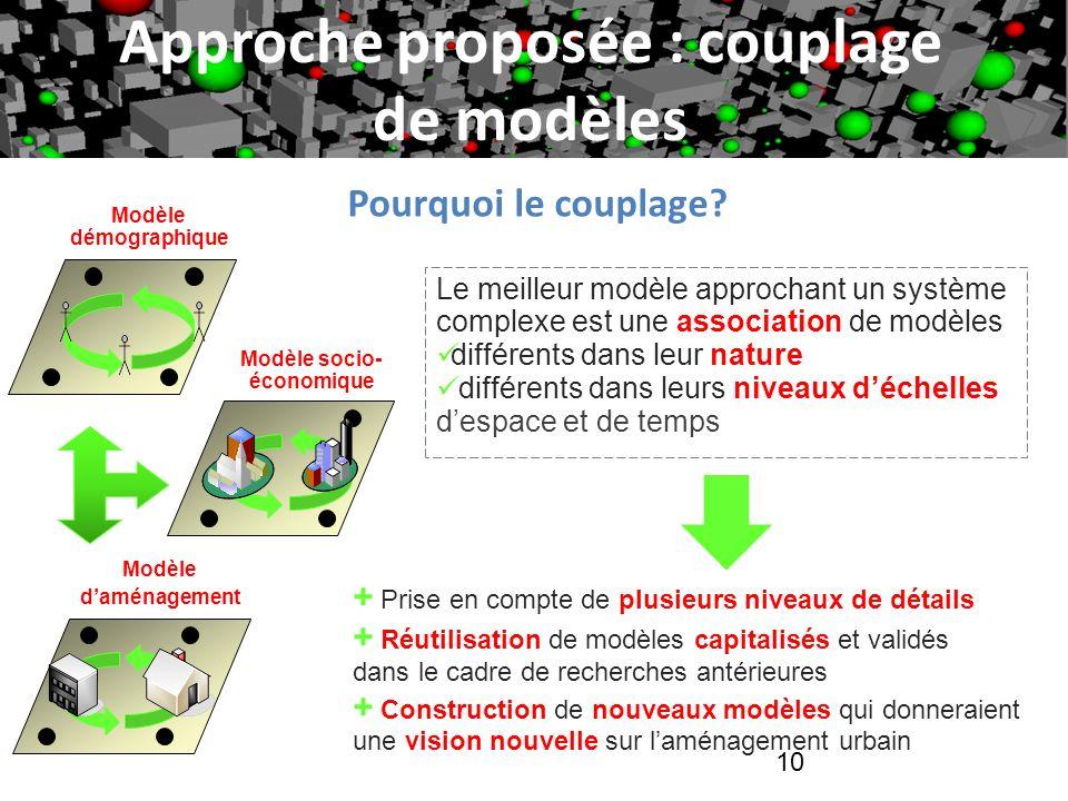 Approche proposée : couplage de modèles Modèle socio-économique