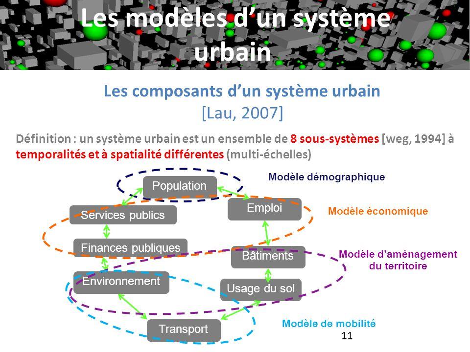 Les modèles d'un système urbain