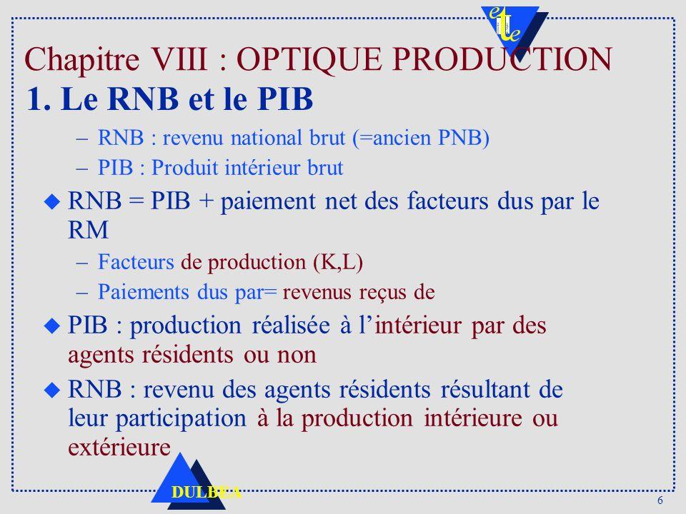 Chapitre VIII : OPTIQUE PRODUCTION