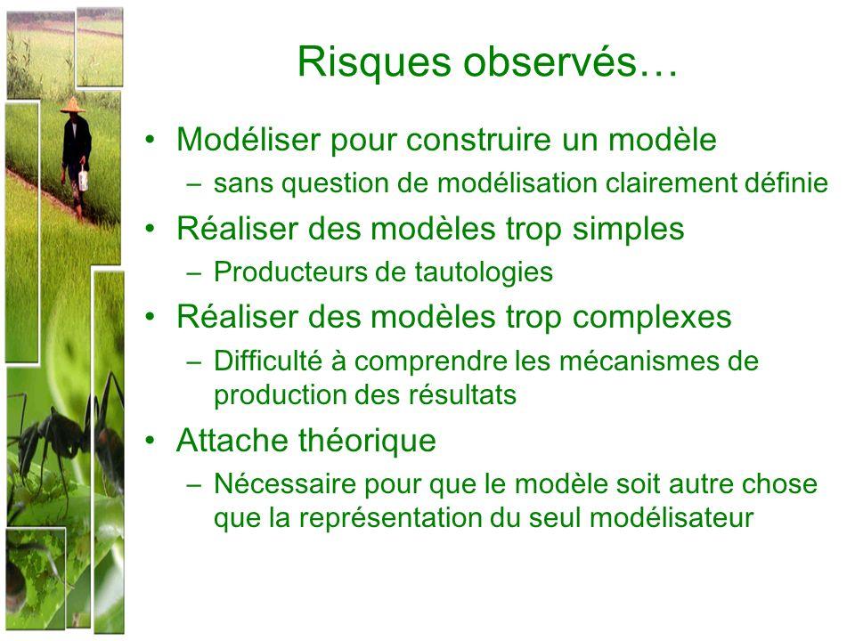 Risques observés… Modéliser pour construire un modèle