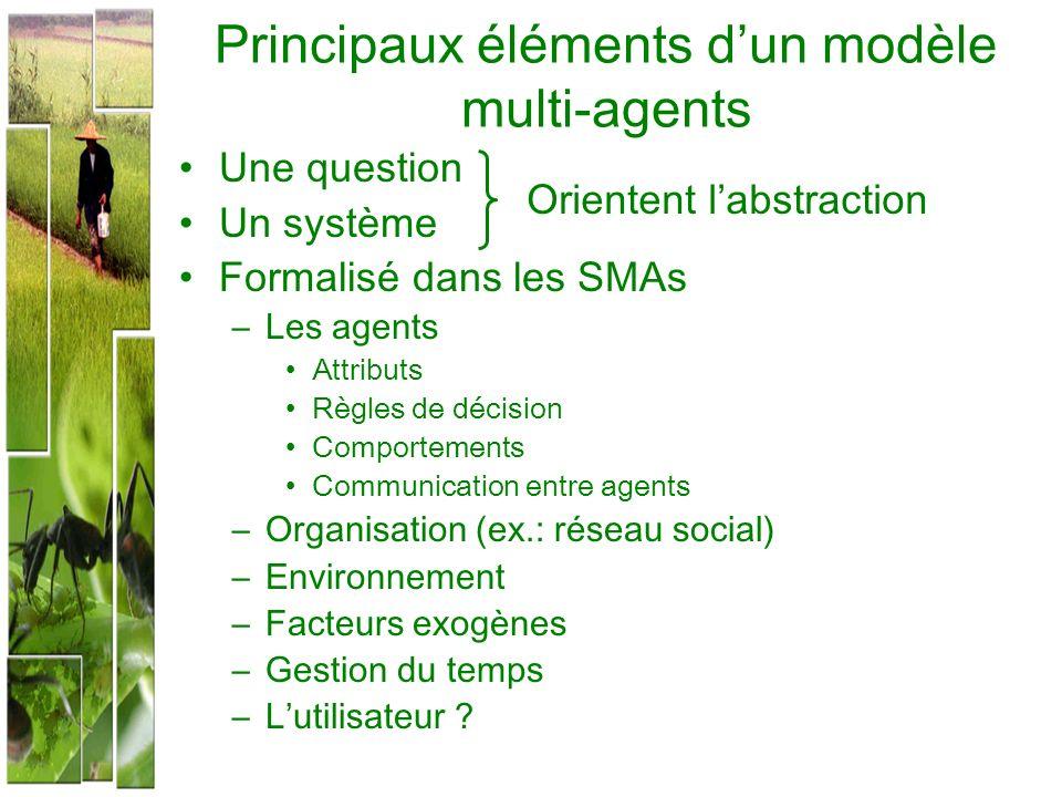 Principaux éléments d'un modèle multi-agents