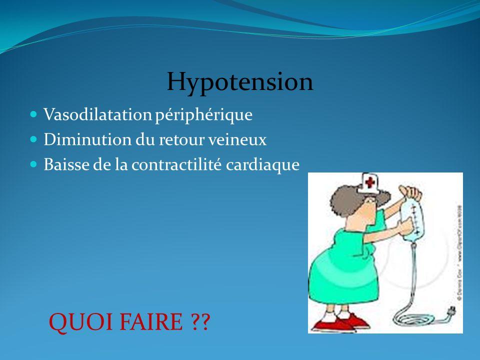 Hypotension QUOI FAIRE Vasodilatation périphérique