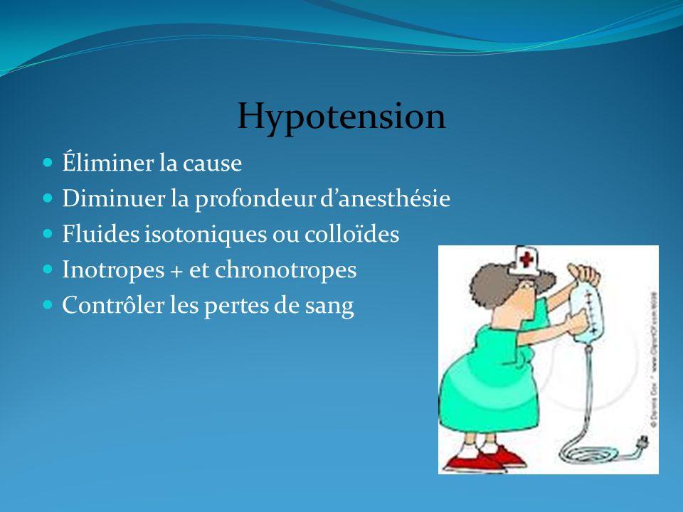 Hypotension Éliminer la cause Diminuer la profondeur d'anesthésie
