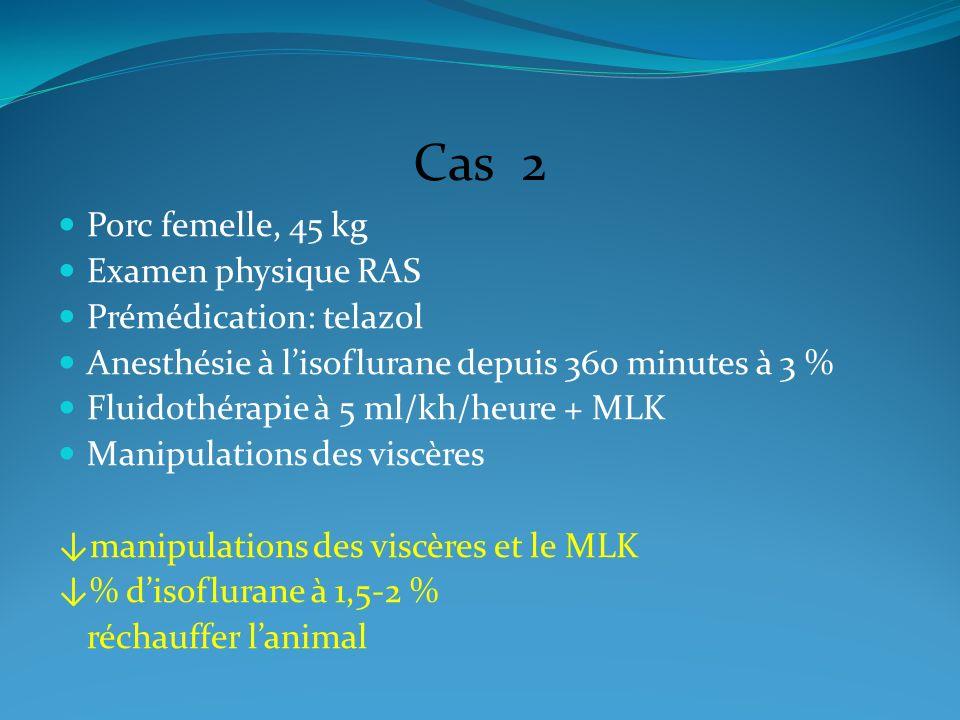 Cas 2 Porc femelle, 45 kg Examen physique RAS Prémédication: telazol
