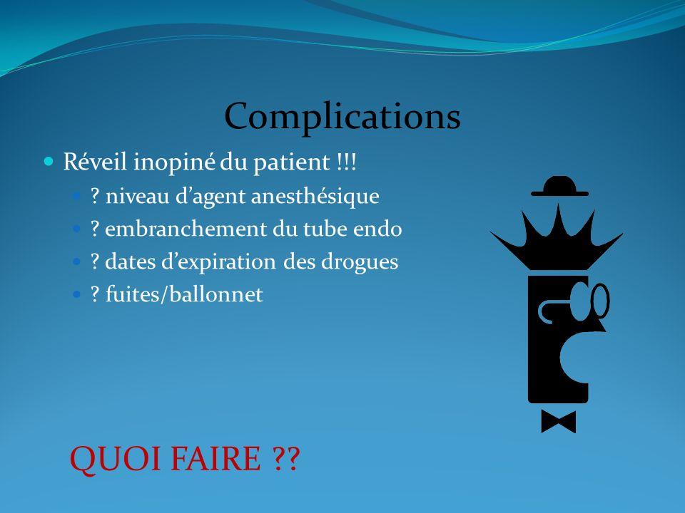 Complications QUOI FAIRE Réveil inopiné du patient !!!