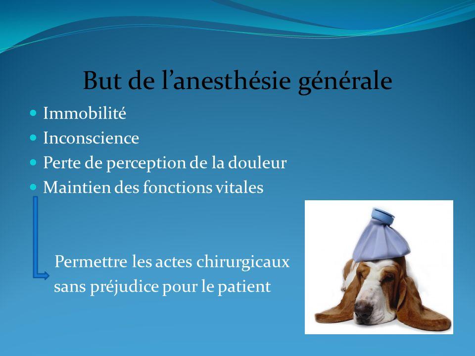 But de l'anesthésie générale
