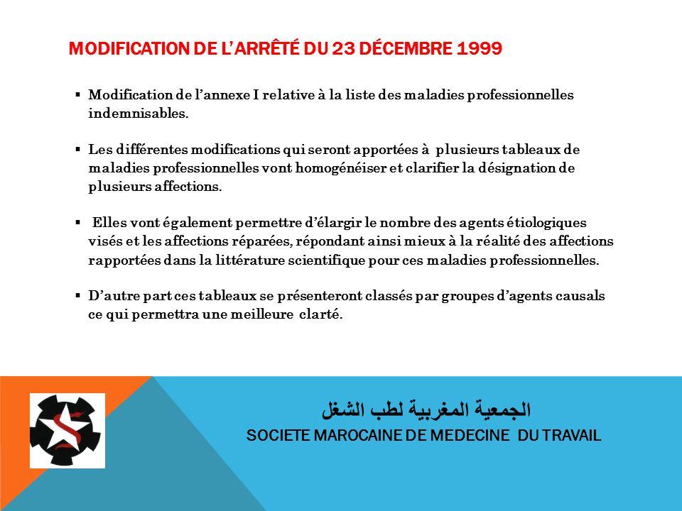 Modification de l'arrêté du 23 décembre 1999