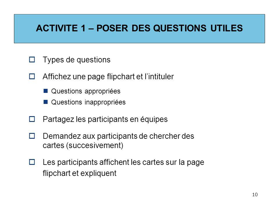 ACTIVITE 1 – POSER DES QUESTIONS UTILES