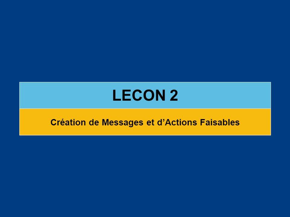 Création de Messages et d'Actions Faisables