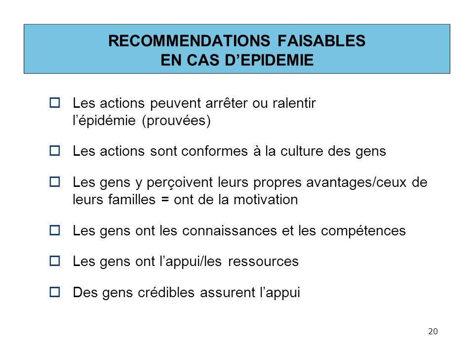 RECOMMENDATIONS FAISABLES EN CAS D'EPIDEMIE