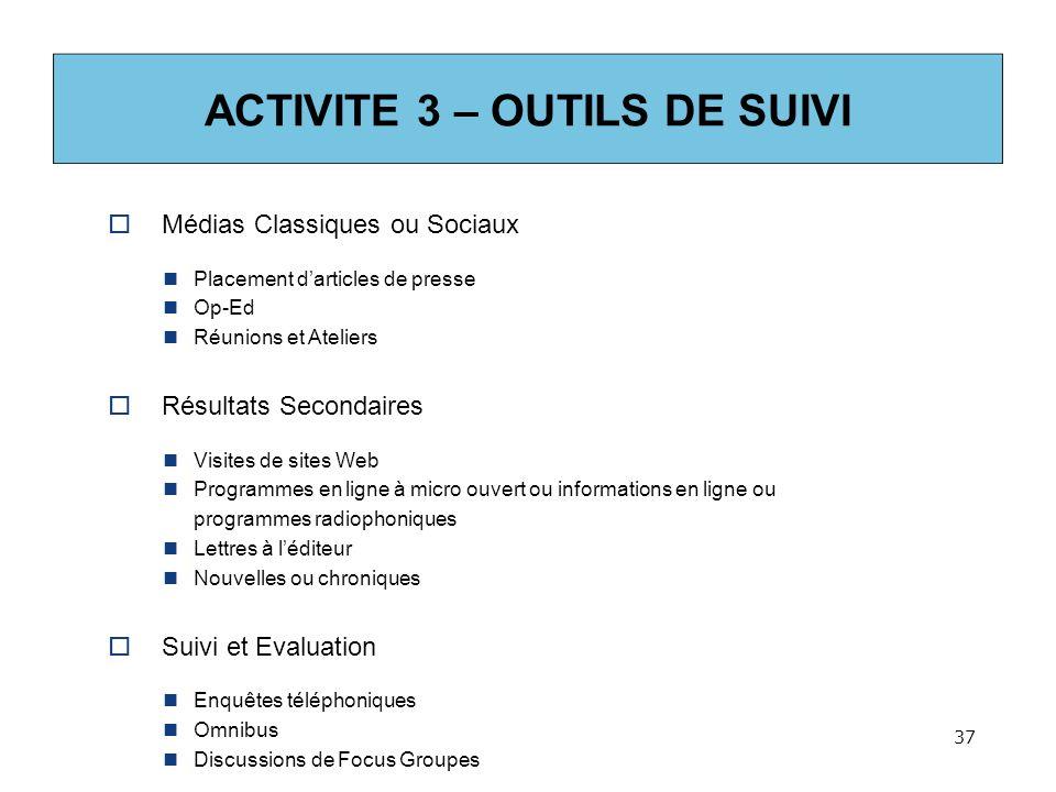 ACTIVITE 3 – OUTILS DE SUIVI