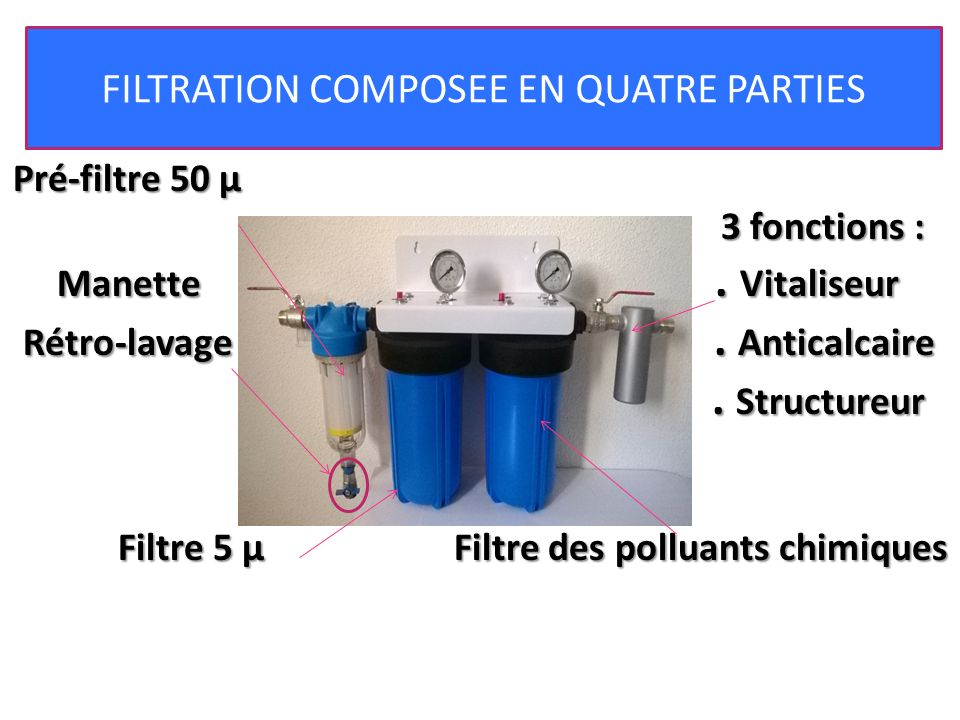 FILTRATION COMPOSEE EN QUATRE PARTIES