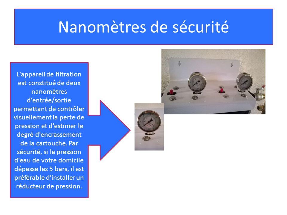 Nanomètres de sécurité