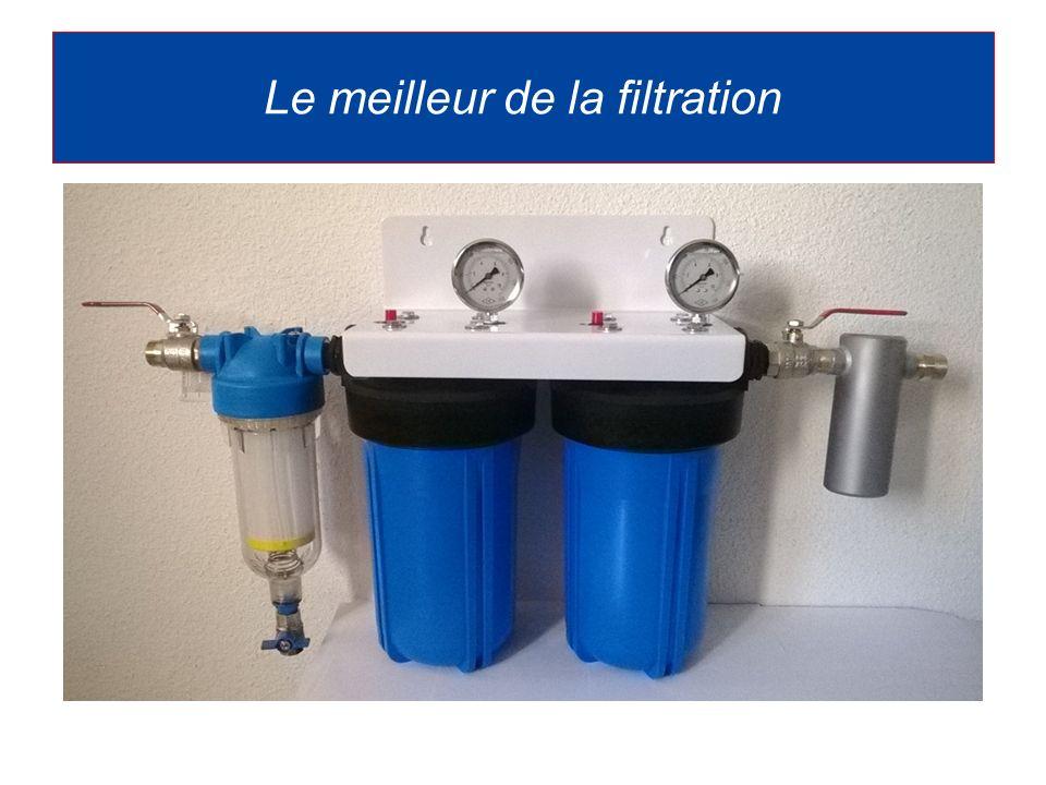 Le meilleur de la filtration