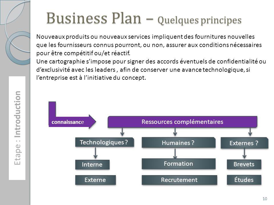 Business Plan – Quelques principes