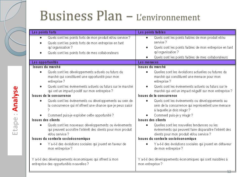 Business Plan – L'environnement